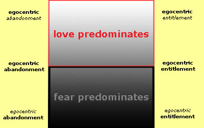 field-of-play-love-and-fear