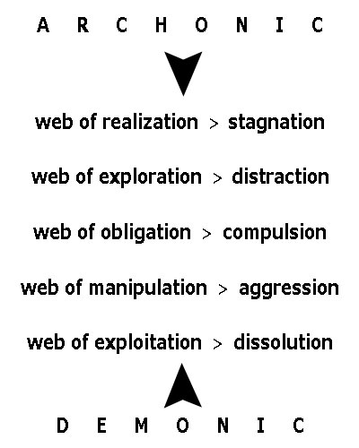 webs-of-fate