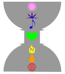 chakra-hourglass