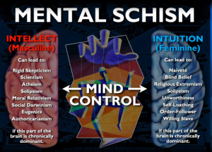 mental-schizm