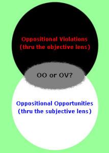 OVs-OOs-lenses-gray-zone