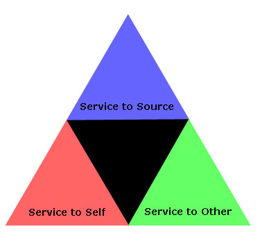 amalgam-of-service