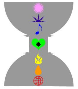 chakra-hourglass-speck