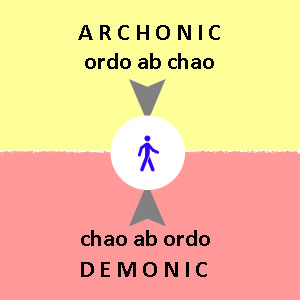 ordo-ab-chao-transpersonal