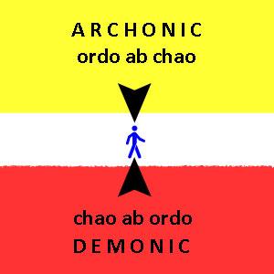 ordo-ab-chao