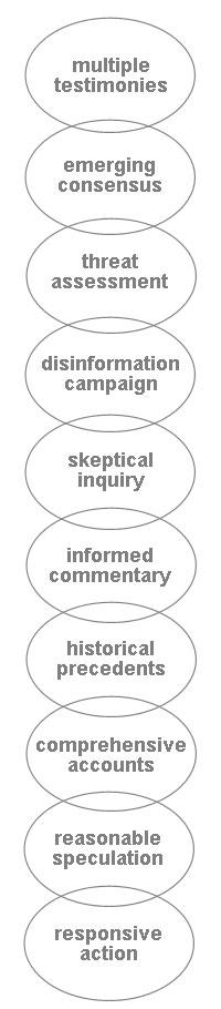 investigatory-framework